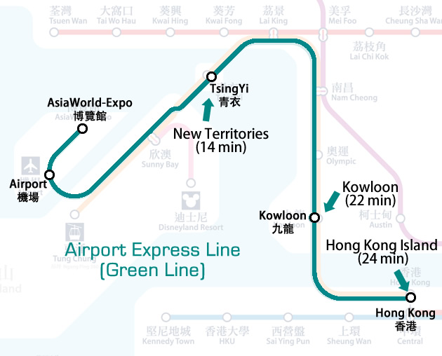 Route of Hong Kong Airport Express